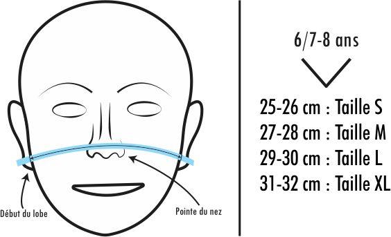 guide des tailles masques arrondis
